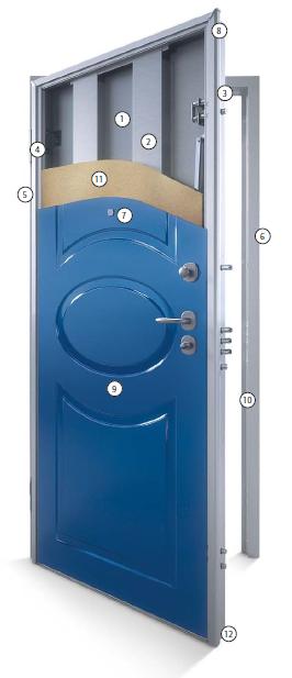 Porte blindate genova - Guarnizione porta blindata ...